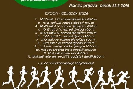 Dođite danas na 4.Kros Jasikovac!!!