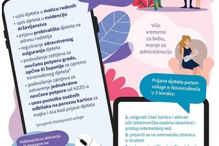 POHVALNO: Gospić, Šibenik  i Rijeka prvi gradovi koji su se spojili na uslugu e-Novorođenče!
