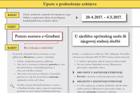 Obavijest o radu suda za izdavanje uvjerenja iz kaznene evidencije