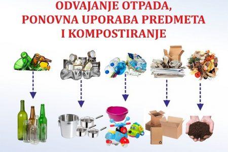 Danas u Gospiću edukacija o odvajanju otpada
